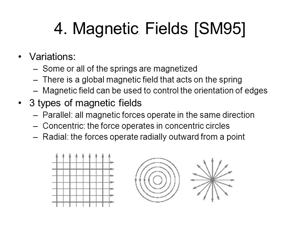 4. Magnetic Fields [SM95] Variations: 3 types of magnetic fields